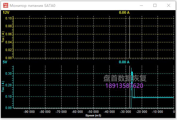 二次恢复SM2256K主控PC3000虚拟翻译器失败的SSD固态硬盘数据恢复